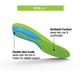 FLEXmax™ Athletic Comfort Insole -